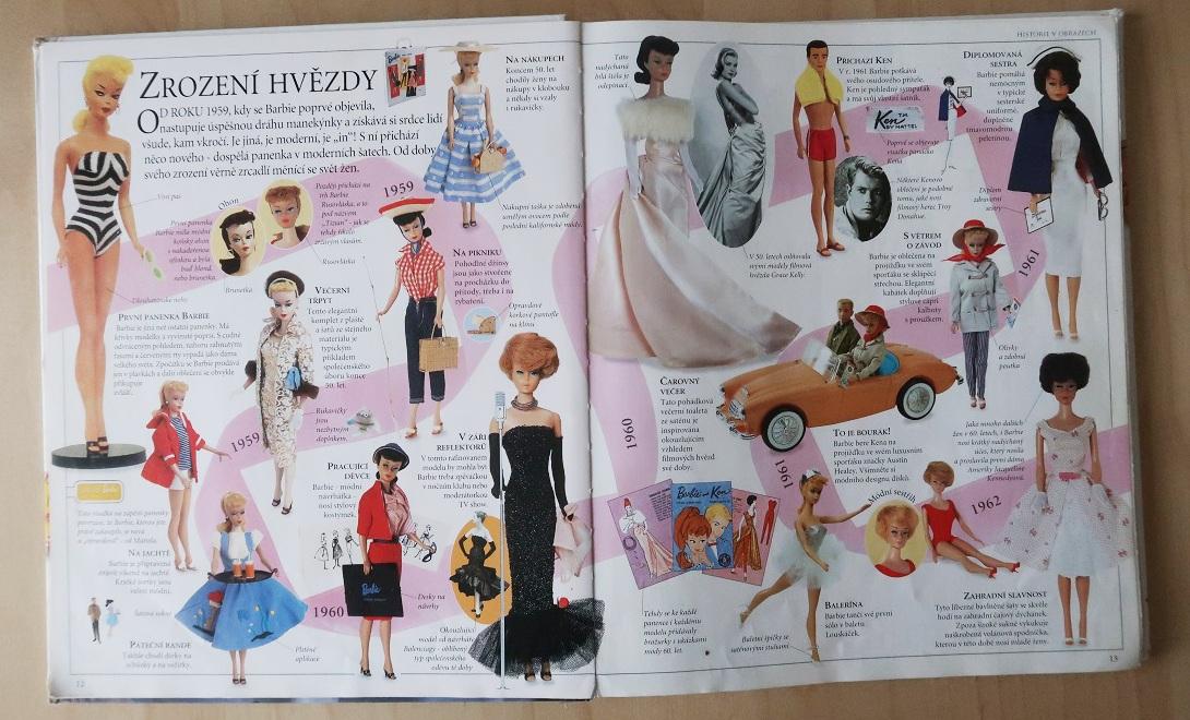 Vývoj panenky Barbie